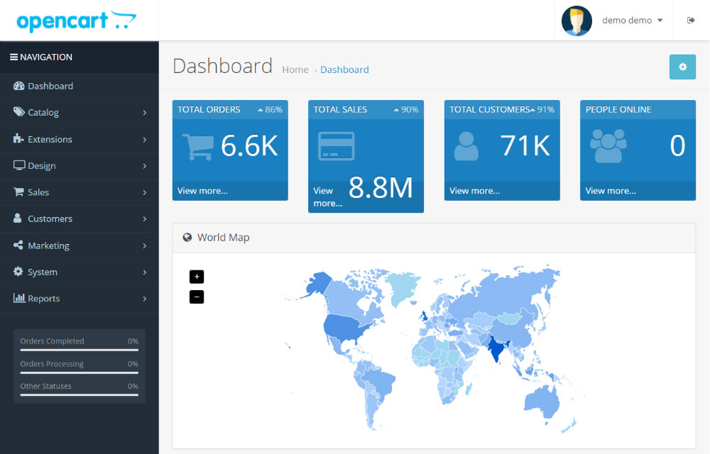 ecommerce platform demo page
