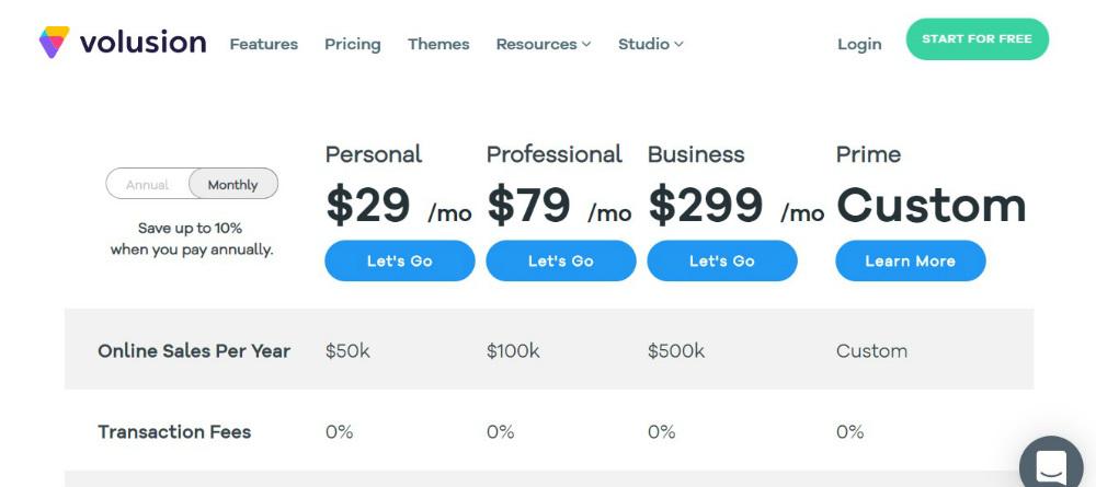 ecommerce platform monthly fee